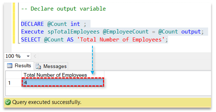image-output variable in SQL stored procedure
