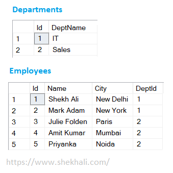 SQL-DEPARTMENTS-EMPLOYEES-TABLES