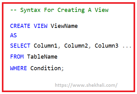 image result Syntax Create View in SQL server