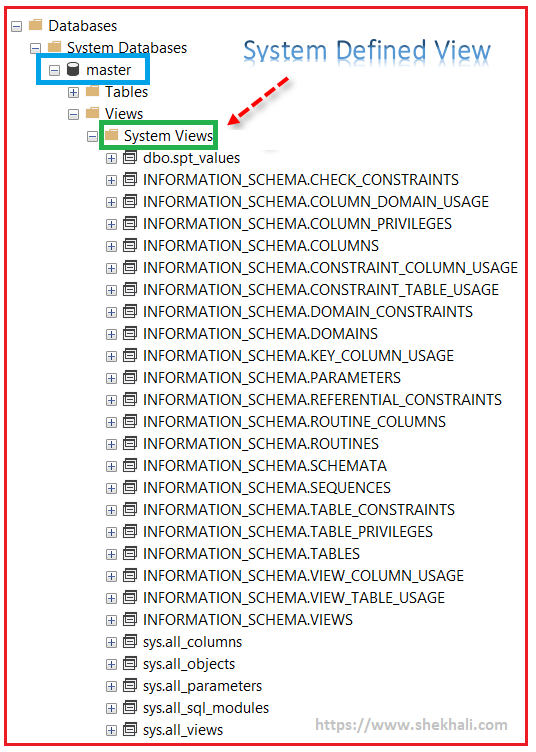 image system defined view in SQL server